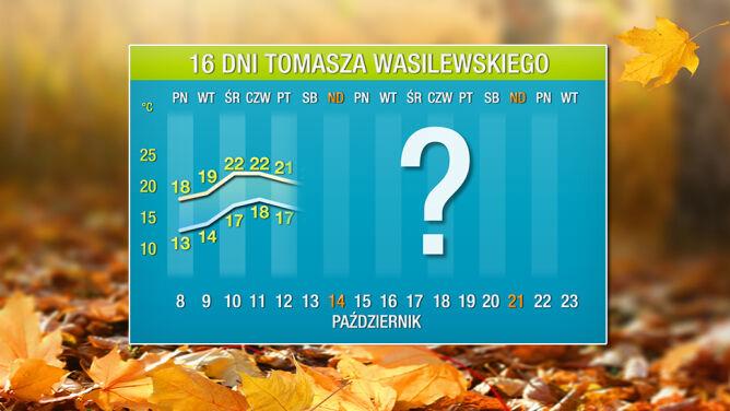 Pogoda na 16 dni: jeszcze trochę październikowego lata
